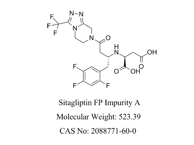 Featured Product Sitagliptin FP Impurity A available at pharmACE Research Laboratory(www.pharmaceresearch.com)